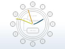 Скрипт для uСoz - Прикольные часы на сайт